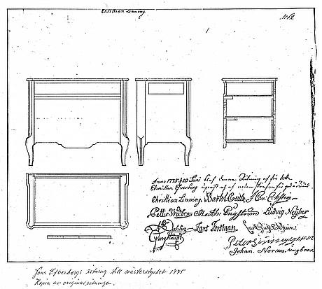 JÖns efverbergs mÄsterstycke, stockholm 1775, byrå, gustaviansk