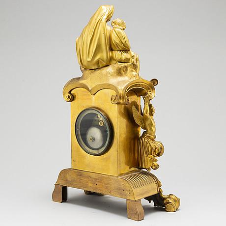 Bordspendyl, troligen frankrike. 1800 talets andra hälft