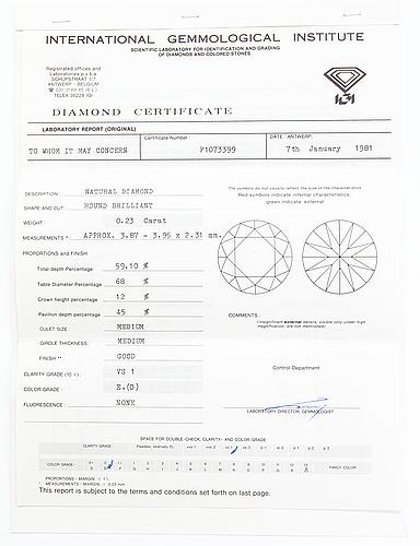 Timantti, 0.23 ct. igi-todistuksella.