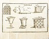 Domenico guglielmini, bok, hydrologi, bologna 1697, 15 gravyrer.