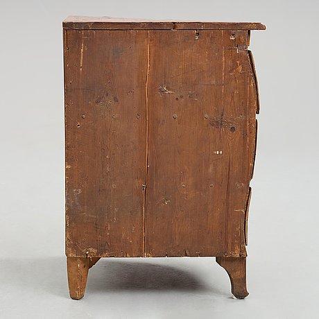 Hörnbyrå, 1700-talets andra hälft, rokoko.