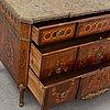 Jonas hultsten, a gustavian chest of drawers in the manner of jonas hultsten.