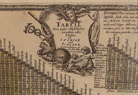 Carl bergquist, a hand-coloured table of swedish-finnish travelling distances, mid 18th century.