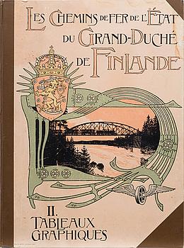 """BOK, """"Les Chemins de Fer de l'État du Grand-Duché de Finlande. II tableaux graphiques"""", Weilin & Göös, Helsingfors 1900."""